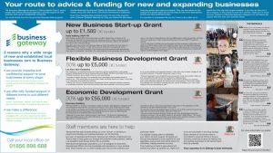 Business Gateway – Advice & Funding