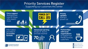 SSEN urge eligible customers to sign up for adverse weather support register