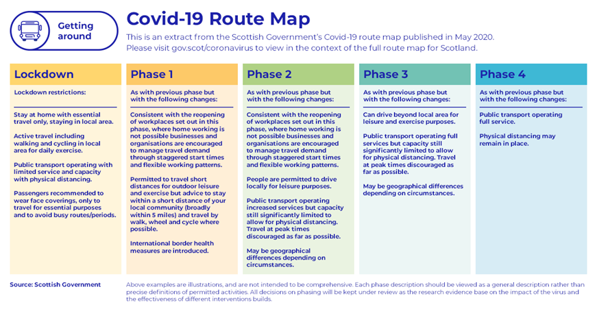 Covid 19 Public Transport Advice From Oic The Orcadian Online